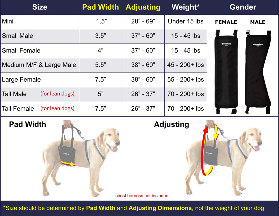 GingerLead Dog Sling Sizing Chart
